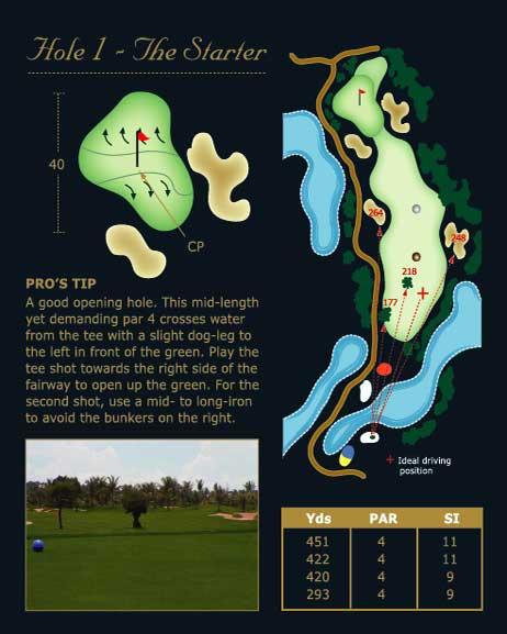 phokeethra golf hole 1