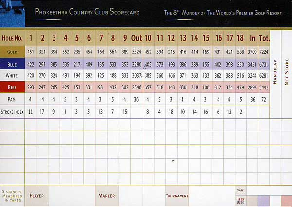 phokeethra golf scorecard